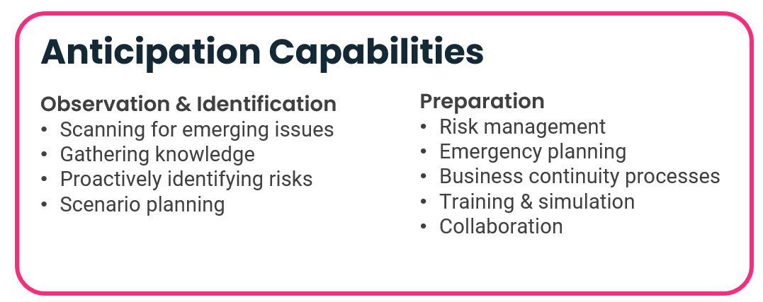 Anticipation capabilities underpinning organisational resilience - observing and identification of risk, and preparation